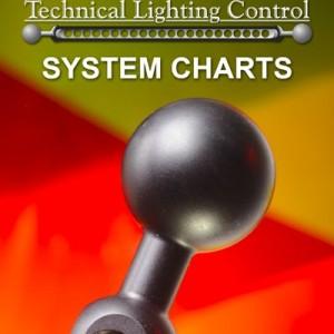 TLC_System_Chart